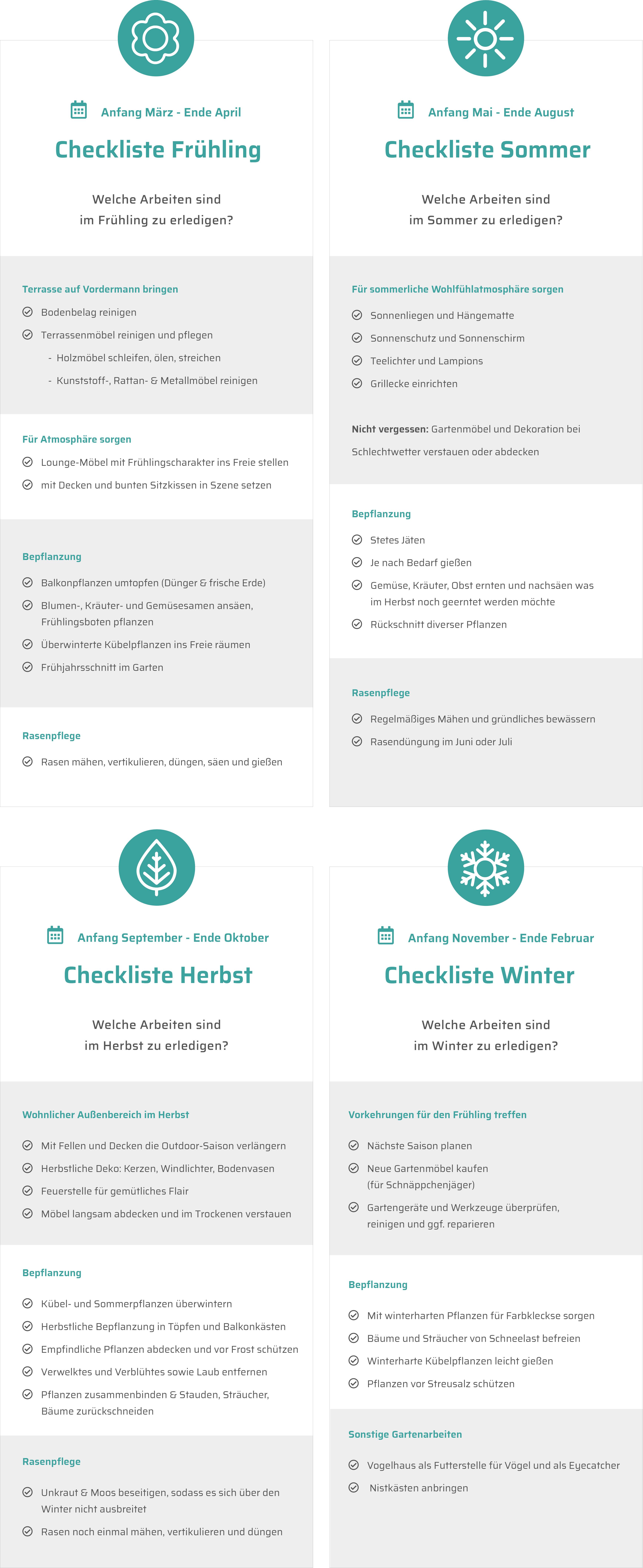 checkliste-saisonenkalender